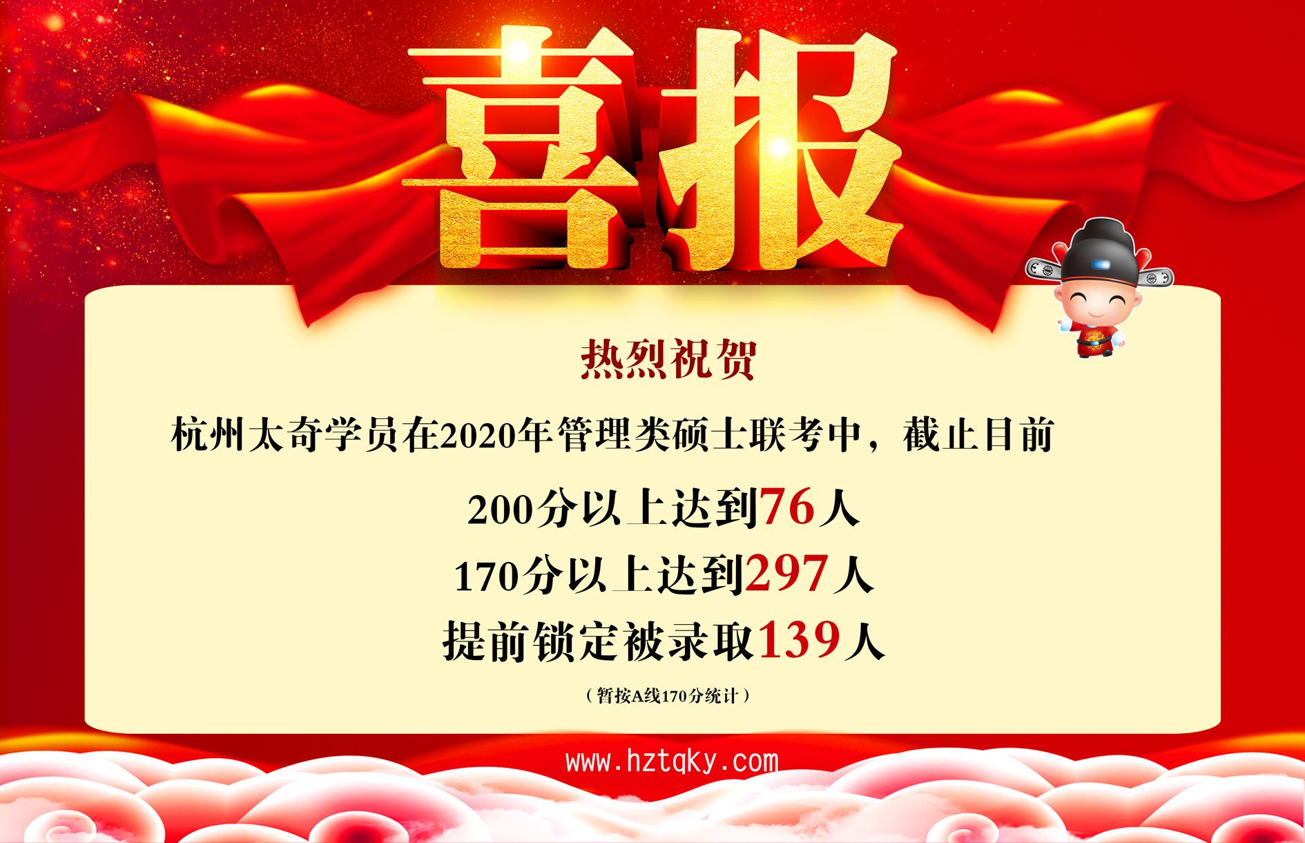 热烈祝贺杭州太奇学员在2020年联考中取得辉煌成绩!